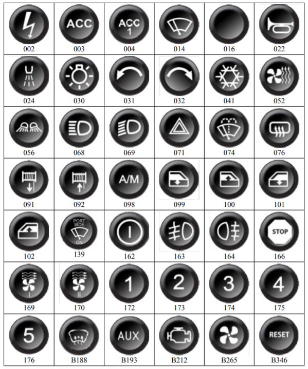 Can-Bus Keyboard Button