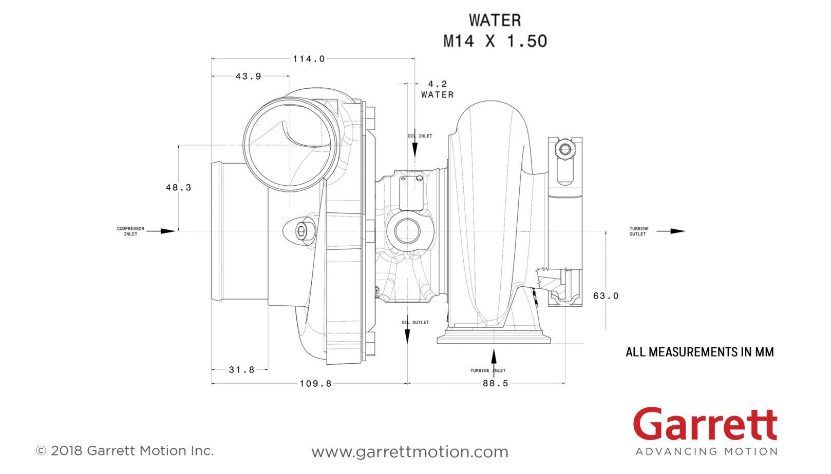 GTX2860R GEN II